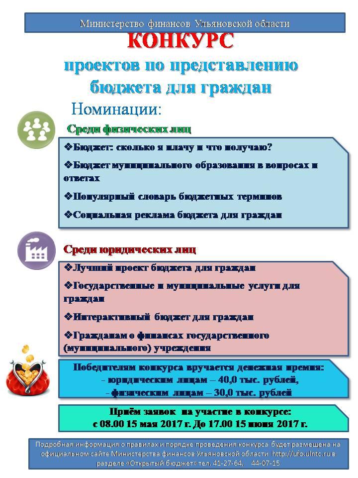Бюджет для граждан конкурс проектов